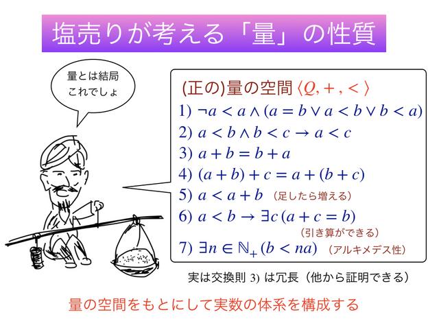 20191102ぼくのかんがえたさいきょうの実数論(ブログ用修正).003.jpeg